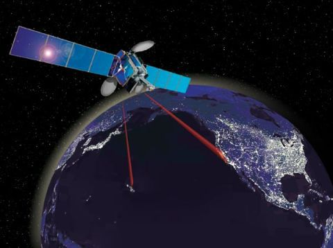 satellite-communication
